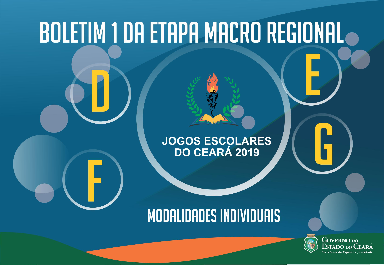Sejuv divulga Boletim 1 da etapa macro regional D, E, F e G nas modalidades individuais dos Jogos Escolares 2019